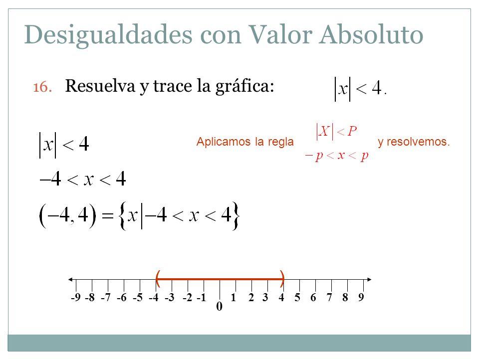 Desigualdades con Valor Absoluto 16. Resuelva y trace la gráfica: Aplicamos la regla y resolvemos. 0 -9-8-7-6-5-4-3-2123456789 ()