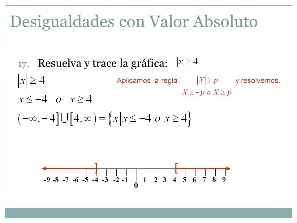 Desigualdades con Valor Absoluto 17. Resuelva y trace la gráfica: 0 -9-8-7-6-5-4-3-2123456789 Aplicamos la regla y resolvemos. ][