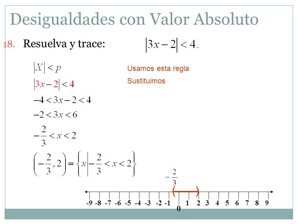Desigualdades con Valor Absoluto 18. Resuelva y trace: Sustituimos Usamos esta regla 0 -9-8-7-6-5-4-3-2123456789 ()