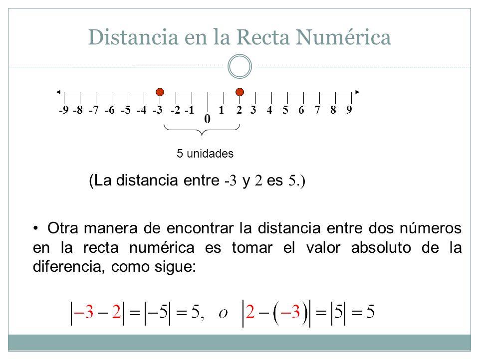 Distancia en la Recta Numérica 0 -9-8-7-6-5-4-3-2123456789 5 unidades (La distancia entre -3 y 2 es 5.) Otra manera de encontrar la distancia entre do