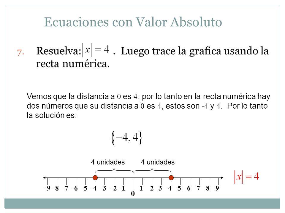 Ecuaciones con Valor Absoluto 7. Resuelva:. Luego trace la grafica usando la recta numérica. Vemos que la distancia a 0 es 4 ; por lo tanto en la rect