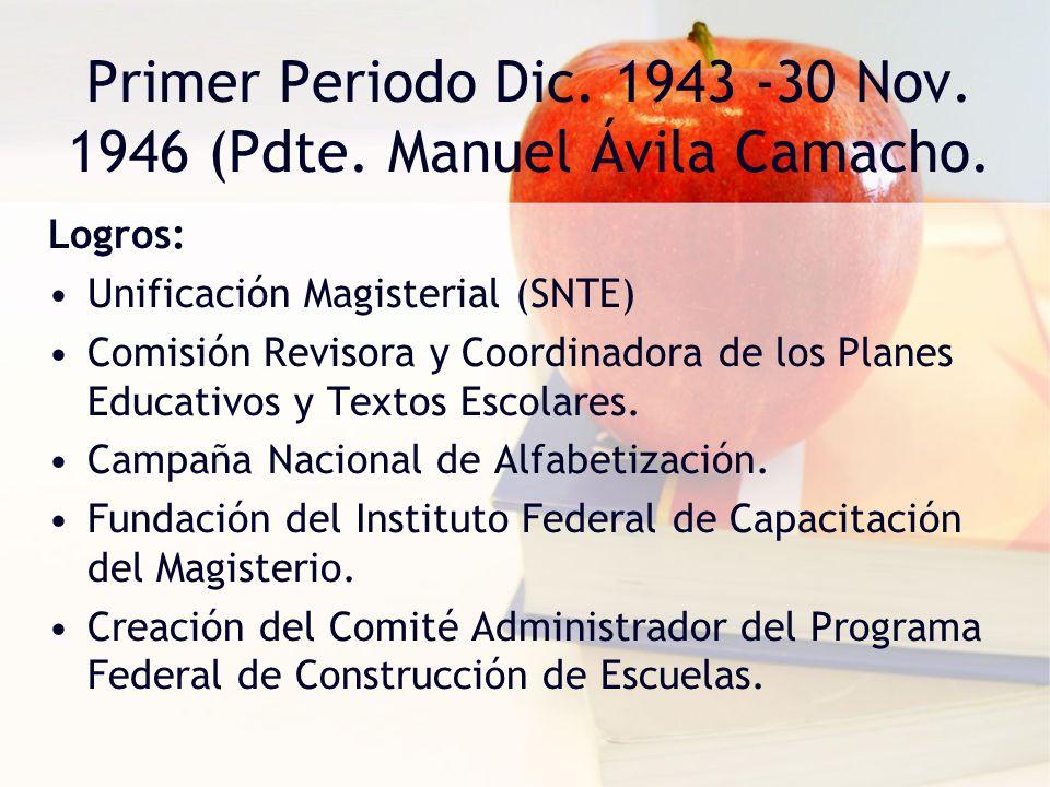Primer Periodo Dic. 1943 -30 Nov. 1946 (Pdte. Manuel Ávila Camacho. Logros: Unificación Magisterial (SNTE) Comisión Revisora y Coordinadora de los Pla