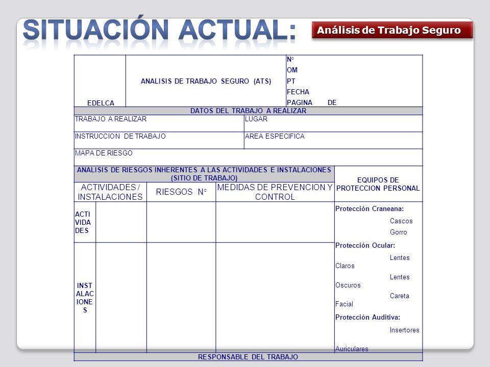 EDELCA ANALISIS DE TRABAJO SEGURO (ATS) N° OM PT FECHA PAGINA DE DATOS DEL TRABAJO A REALIZAR TRABAJO A REALIZAR LUGAR INSTRUCCION DE TRABAJO AREA ESP