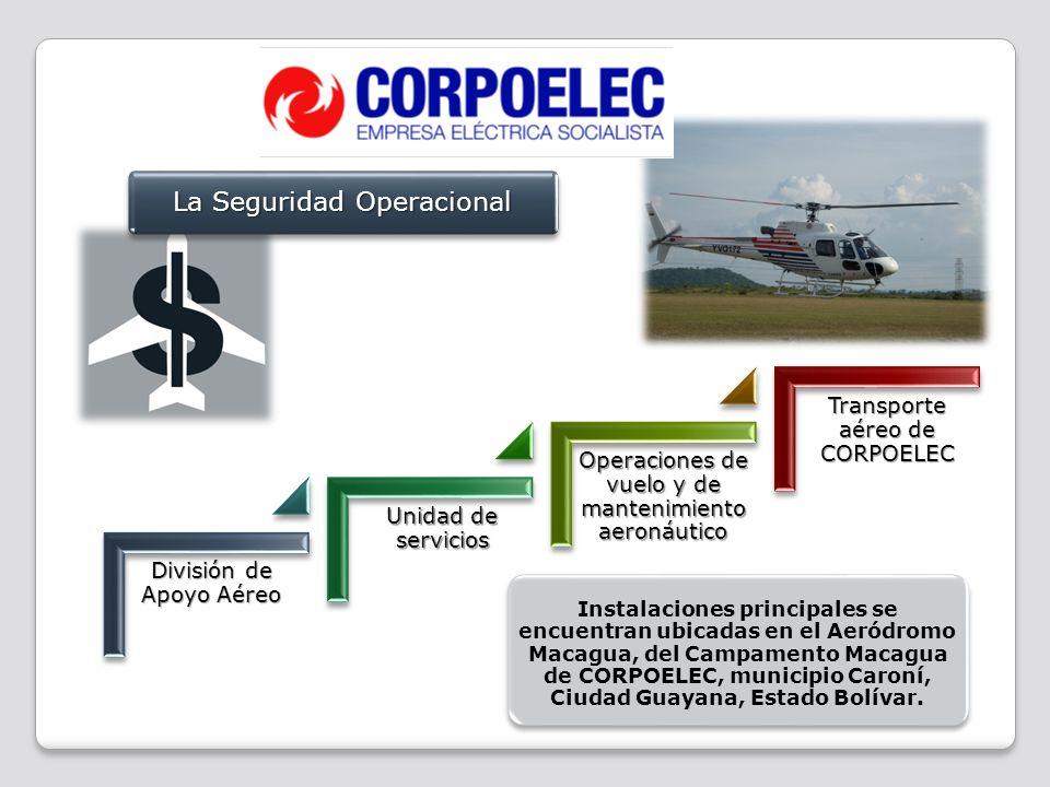 Unidad de servicios División de Apoyo Aéreo Operaciones de vuelo y de mantenimiento aeronáutico Transporte aéreo de CORPOELEC Instalaciones principale