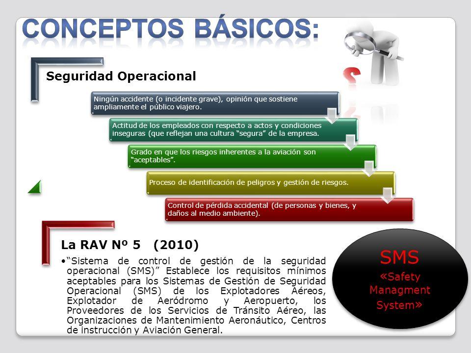 La RAV Nº 5 (2010) Sistema de control de gestión de la seguridad operacional (SMS) Establece los requisitos mínimos aceptables para los Sistemas de Ge