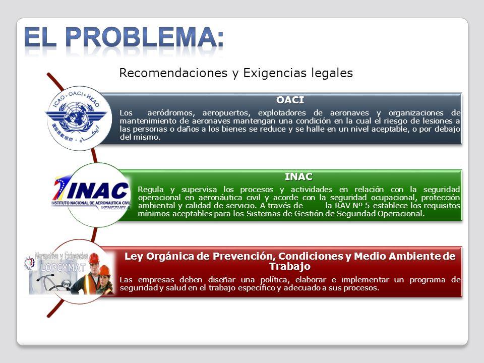 Recomendaciones y Exigencias legales