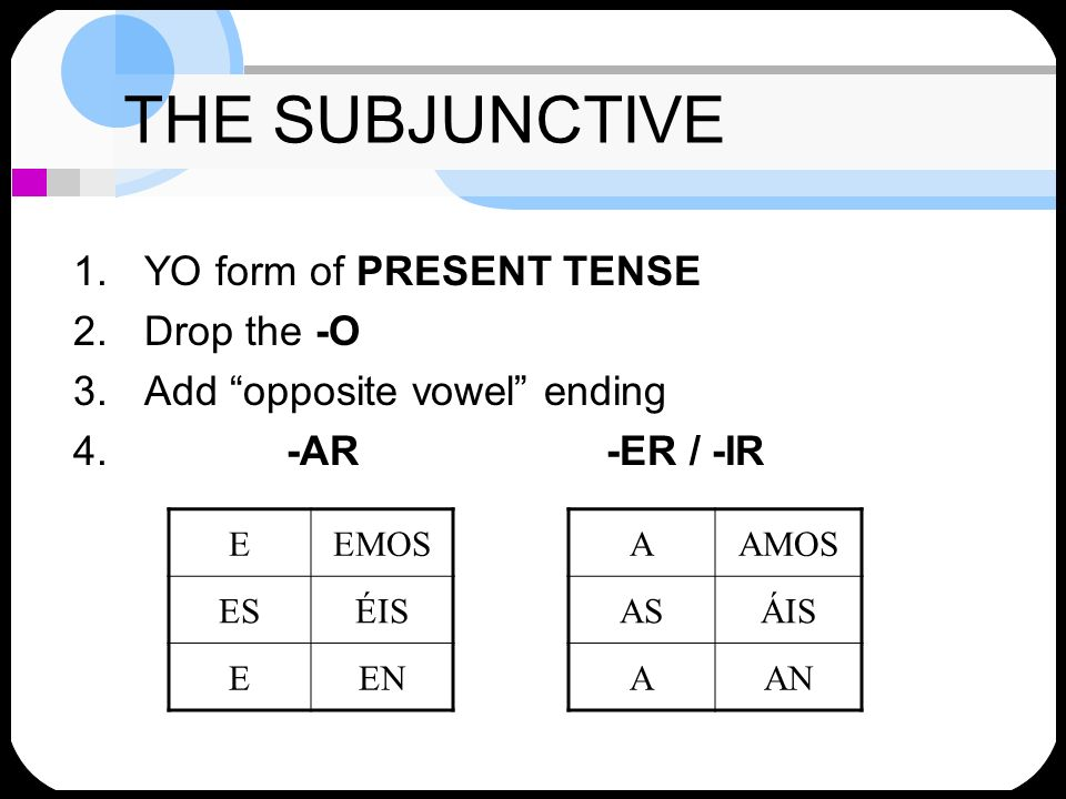 1.YO form of PRESENT TENSE 2.Drop the -O 3.Add opposite vowel ending 4. -AR-ER / -IR EEMOS ESÉIS EEN AAMOS ASÁIS AAN