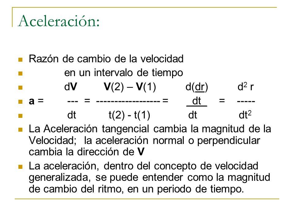 Aceleración: Razón de cambio de la velocidad en un intervalo de tiempo dV V(2) – V(1) d(dr) d 2 r a = --- = ------------------ = _dt_ = ----- dt t(2)