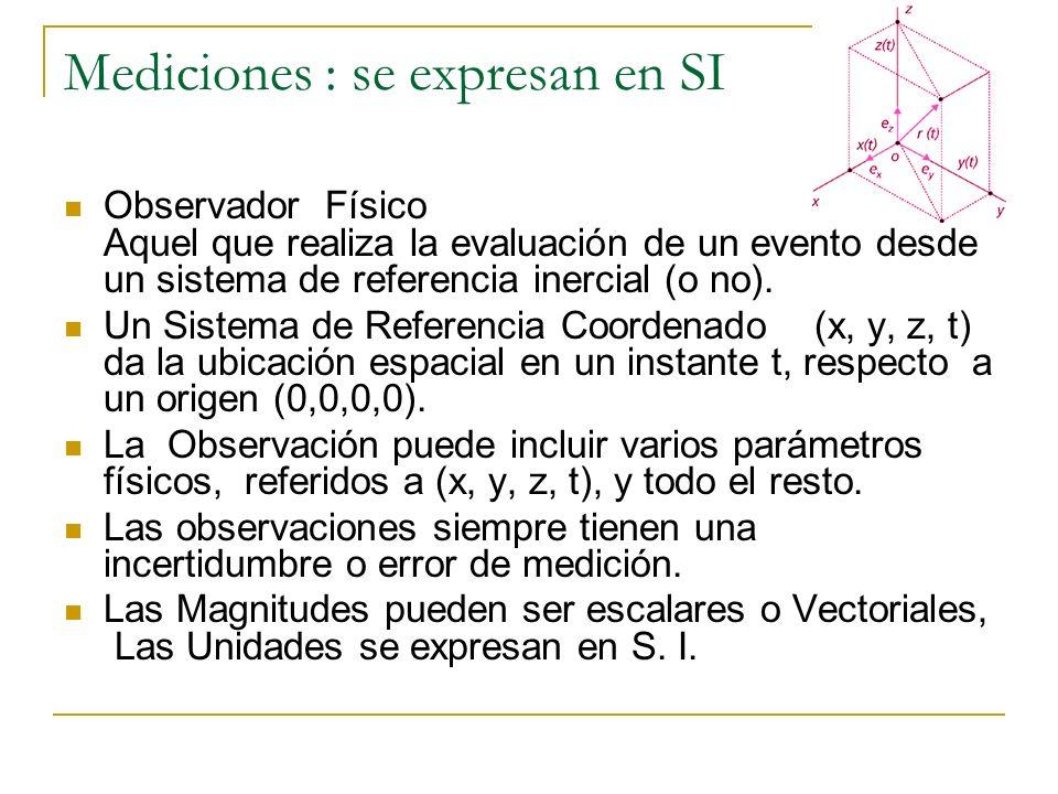 Mediciones : se expresan en SI Observador Físico Aquel que realiza la evaluación de un evento desde un sistema de referencia inercial (o no). Un Siste