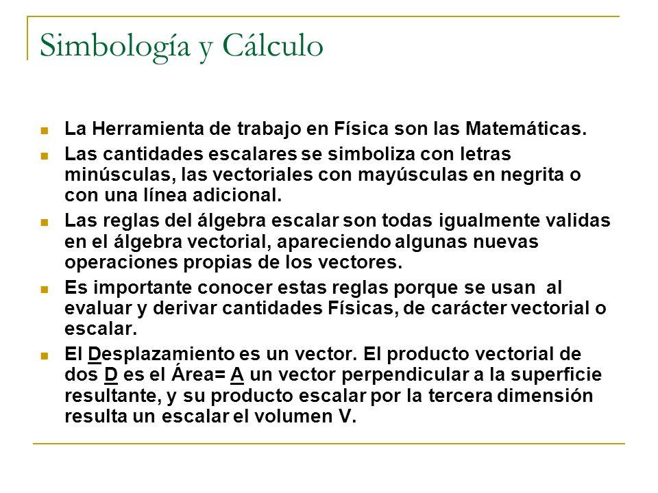 Simbología y Cálculo La Herramienta de trabajo en Física son las Matemáticas. Las cantidades escalares se simboliza con letras minúsculas, las vectori