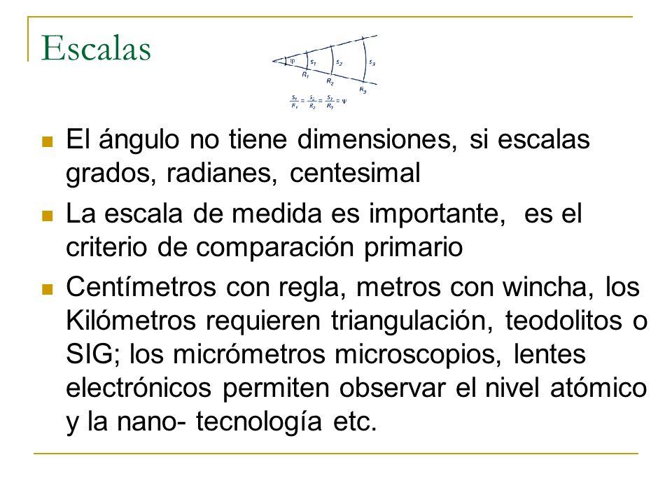 Escalas El ángulo no tiene dimensiones, si escalas grados, radianes, centesimal La escala de medida es importante, es el criterio de comparación prima