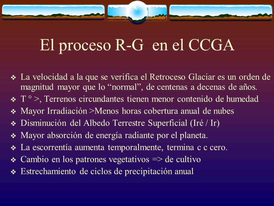 El proceso R-G en el CCGA La velocidad a la que se verifica el Retroceso Glaciar es un orden de magnitud mayor que lo normal, de centenas a decenas de