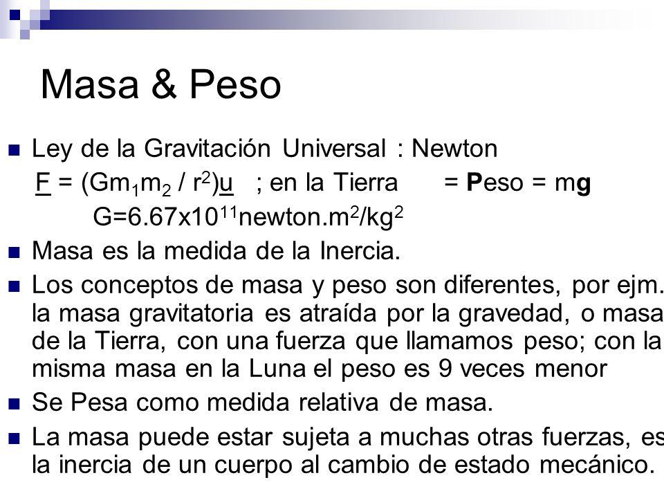 Masa & Peso Ley de la Gravitación Universal : Newton F = (Gm 1 m 2 / r 2 )u ; en la Tierra = Peso = mg G=6.67x10 11 newton.m 2 /kg 2 Masa es la medida