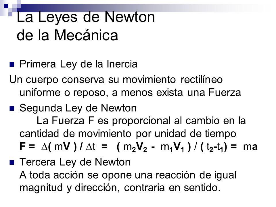 La Leyes de Newton de la Mecánica Primera Ley de la Inercia Un cuerpo conserva su movimiento rectilíneo uniforme o reposo, a menos exista una Fuerza S
