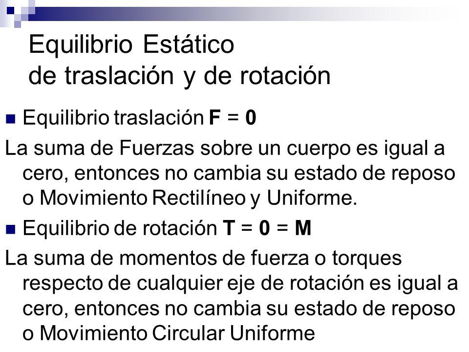 Equilibrio Estático de traslación y de rotación Equilibrio traslación F = 0 La suma de Fuerzas sobre un cuerpo es igual a cero, entonces no cambia su