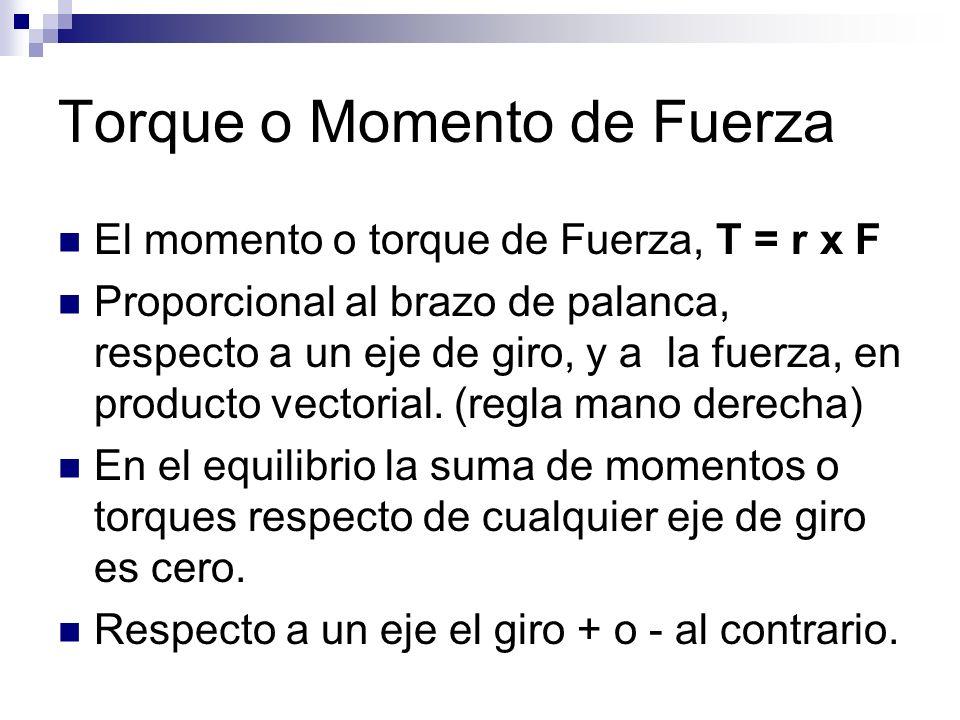 Torque o Momento de Fuerza El momento o torque de Fuerza, T = r x F Proporcional al brazo de palanca, respecto a un eje de giro, y a la fuerza, en pro