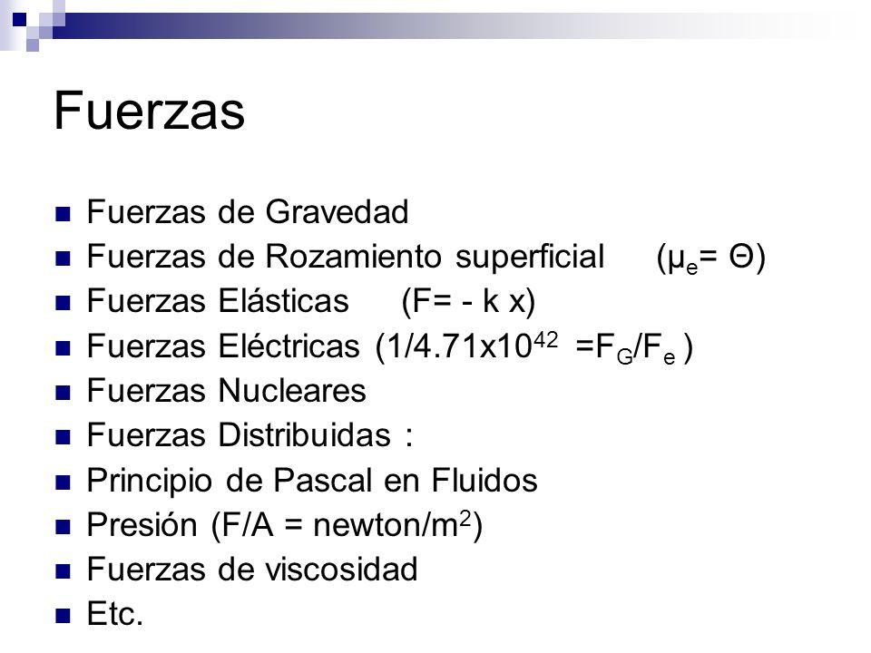 Fuerzas Fuerzas de Gravedad Fuerzas de Rozamiento superficial (μ e = Θ) Fuerzas Elásticas (F= - k x) Fuerzas Eléctricas (1/4.71x10 42 =F G /F e ) Fuer