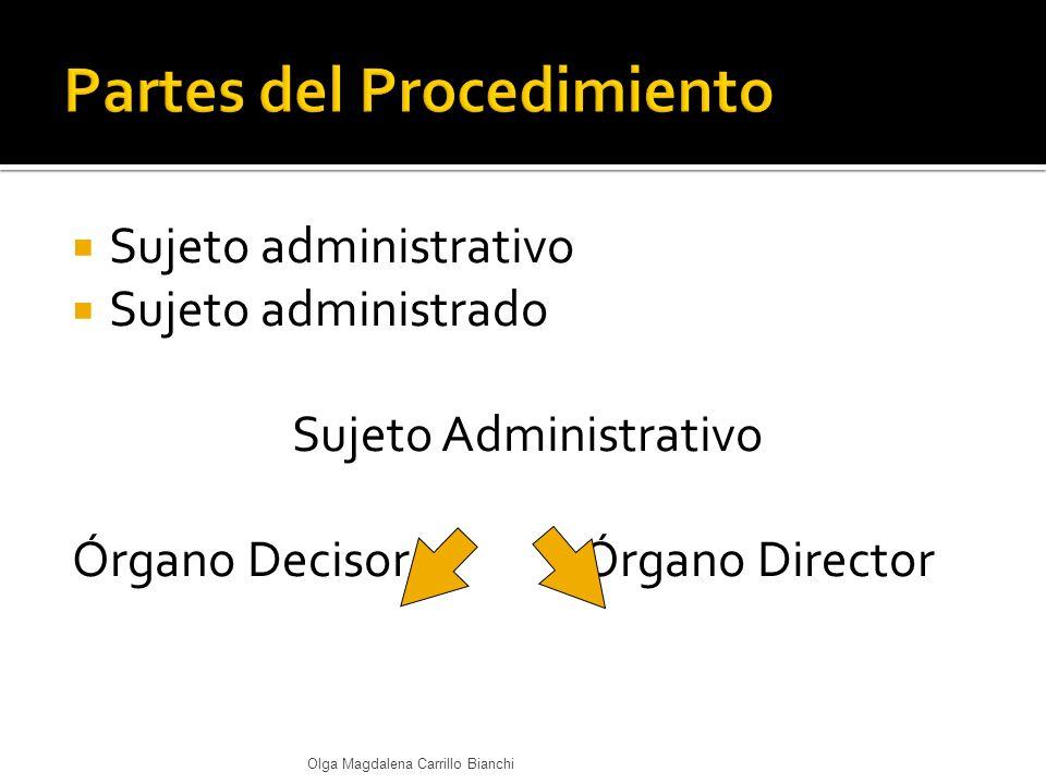 Sujeto administrativo Sujeto administrado Sujeto Administrativo Órgano Decisor Órgano Director Olga Magdalena Carrillo Bianchi