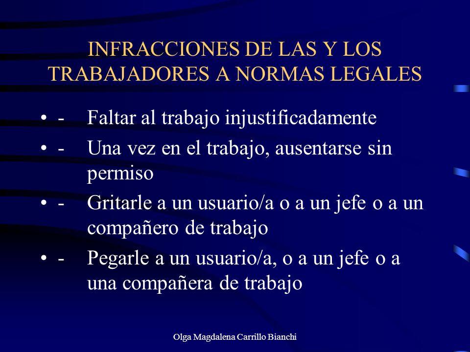INFRACCIONES DE LAS Y LOS TRABAJADORES A NORMAS LEGALES -Faltar al trabajo injustificadamente -Una vez en el trabajo, ausentarse sin permiso -Gritarle