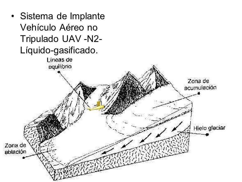 Sistema de Implante Vehículo Aéreo no Tripulado UAV -N2- Líquido-gasificado.