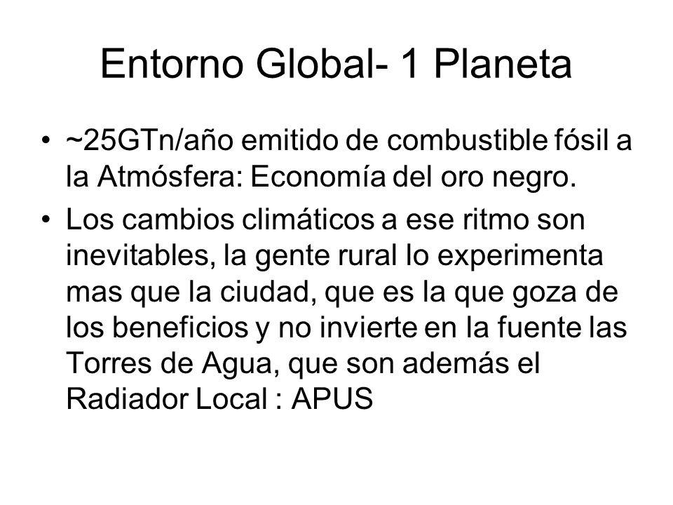 Entorno Global- 1 Planeta ~25GTn/año emitido de combustible fósil a la Atmósfera: Economía del oro negro.