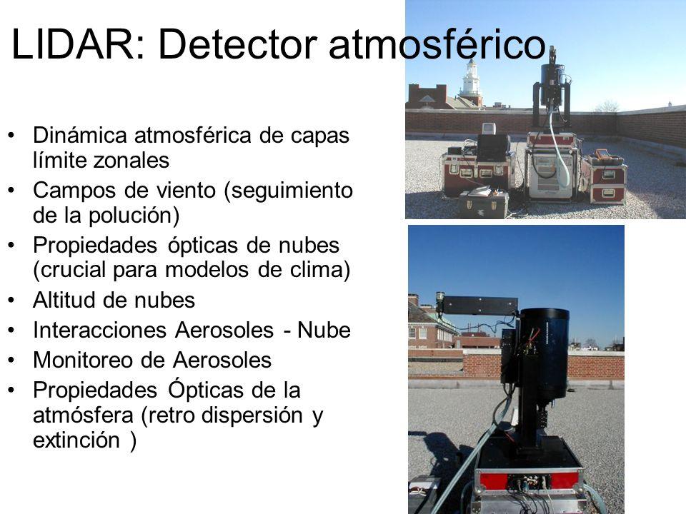 Dinámica atmosférica de capas límite zonales Campos de viento (seguimiento de la polución) Propiedades ópticas de nubes (crucial para modelos de clima) Altitud de nubes Interacciones Aerosoles - Nube Monitoreo de Aerosoles Propiedades Ópticas de la atmósfera (retro dispersión y extinción ) LIDAR: Detector atmosférico