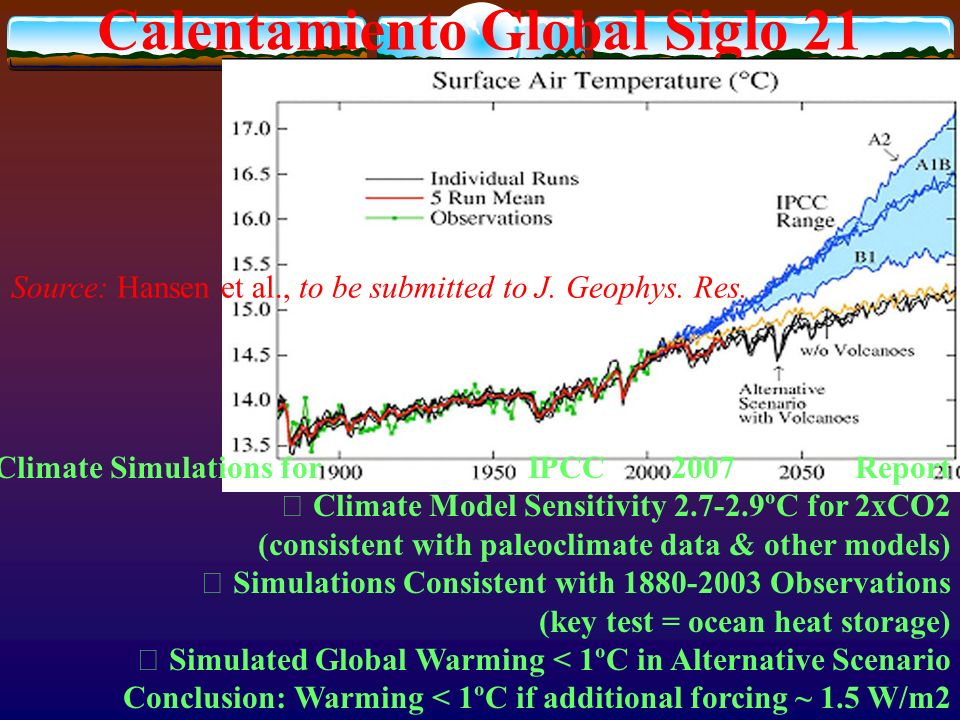 Calentamiento Global Siglo 21 Climate Simulations for IPCC 2007 Report Climate Model Sensitivity 2.7-2.9ºC for 2xCO2 (consistent with paleoclimate dat