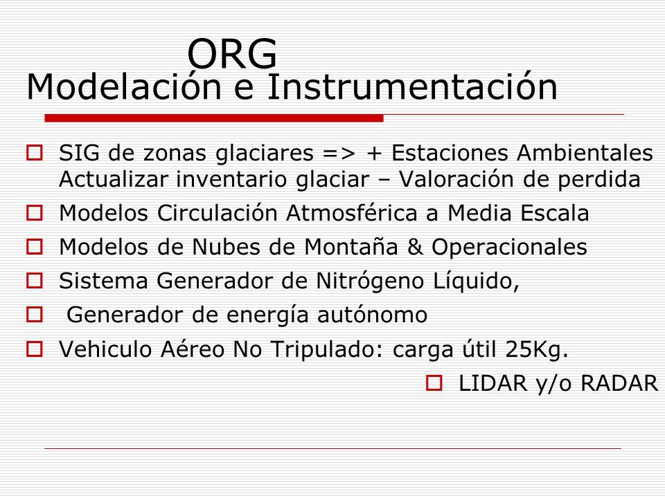 Modelación e Instrumentación SIG de zonas glaciares => + Estaciones Ambientales Actualizar inventario glaciar – Valoración de perdida Modelos Circulación Atmosférica a Media Escala Modelos de Nubes de Montaña & Operacionales Sistema Generador de Nitrógeno Líquido, Generador de energía autónomo Vehiculo Aéreo No Tripulado: carga útil 25Kg.