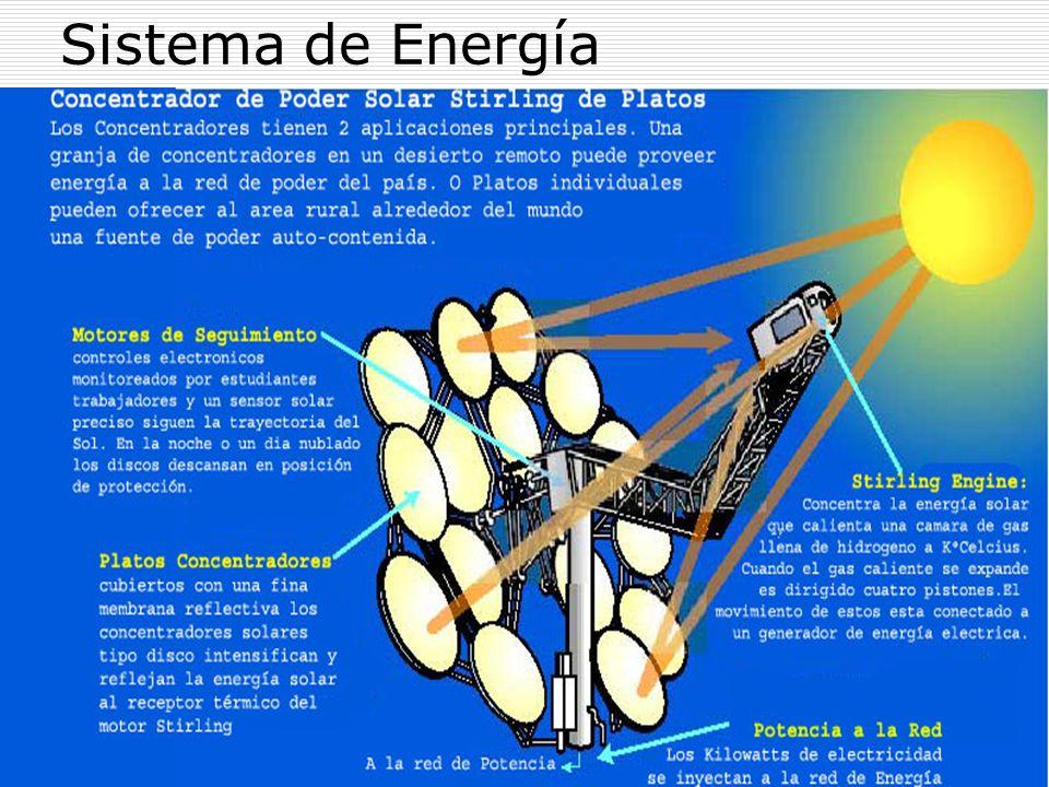 Sistema de Energía