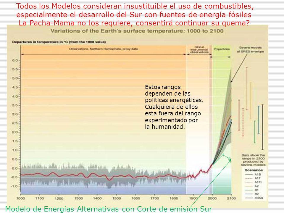 Todos los Modelos consideran insustituible el uso de combustibles, especialmente el desarrollo del Sur con fuentes de energía fósiles La Pacha-Mama no los requiere, consentirá continuar su quema.