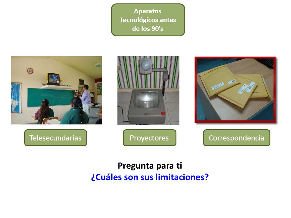 TBC Entrenamiento Basado en Computadoras Encarta Enciclomedia Microsoft Office Pregunta para ti ¿Qué ventajas educativas obtienes de estas herramientas?