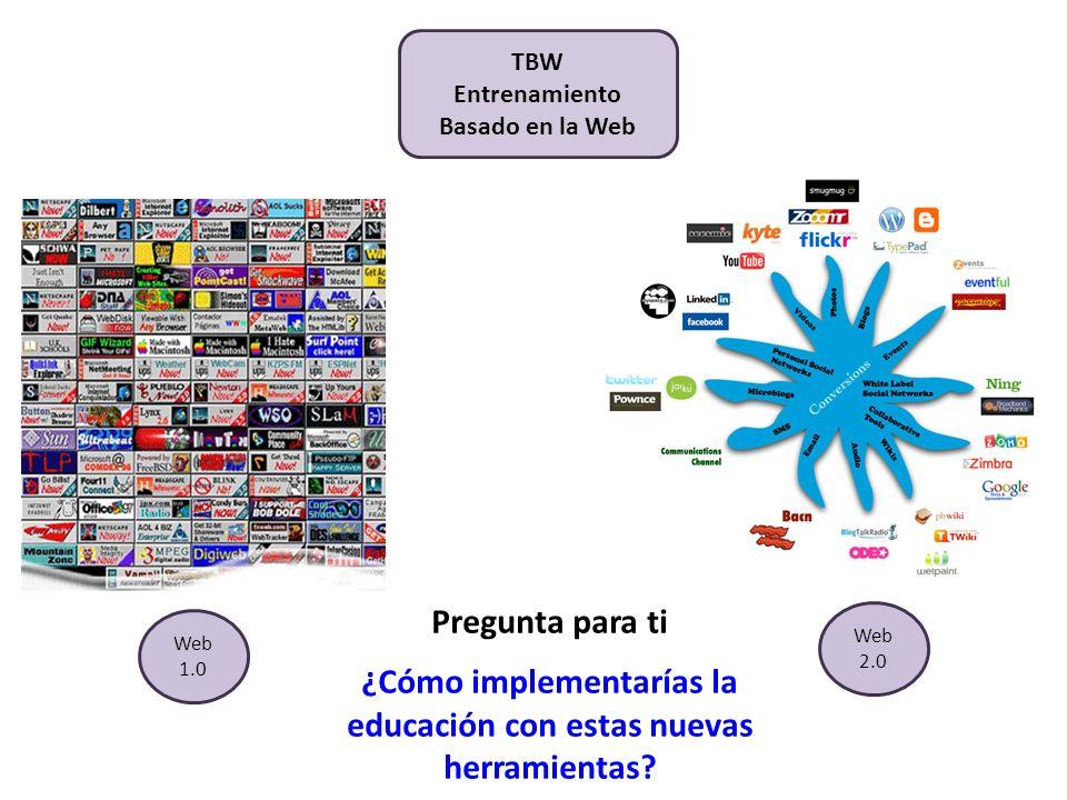 TBW Entrenamiento Basado en la Web Pregunta para ti ¿Cómo implementarías la educación con estas nuevas herramientas? Web 1.0 Web 2.0