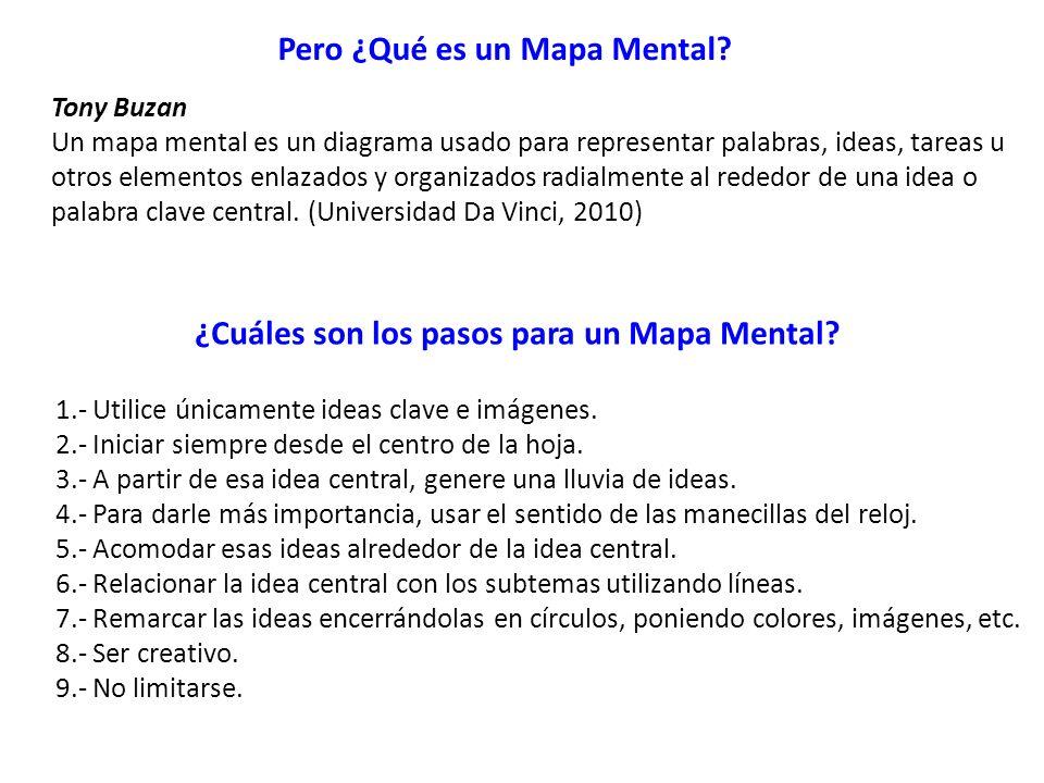 Pero ¿Qué es un Mapa Mental? Tony Buzan Un mapa mental es un diagrama usado para representar palabras, ideas, tareas u otros elementos enlazados y org