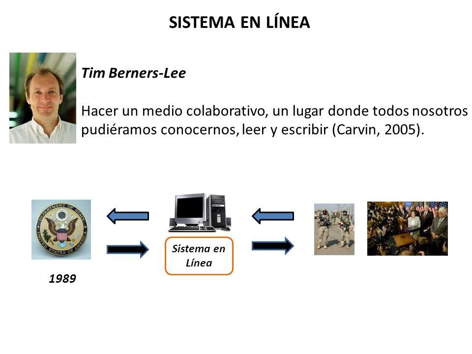 SISTEMA EN LÍNEA Tim Berners-Lee Hacer un medio colaborativo, un lugar donde todos nosotros pudiéramos conocernos, leer y escribir (Carvin, 2005).