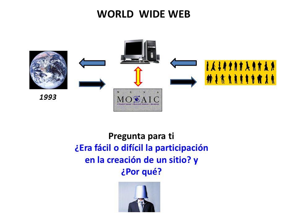 WORLD WIDE WEB 1993 Pregunta para ti ¿Era fácil o difícil la participación en la creación de un sitio.