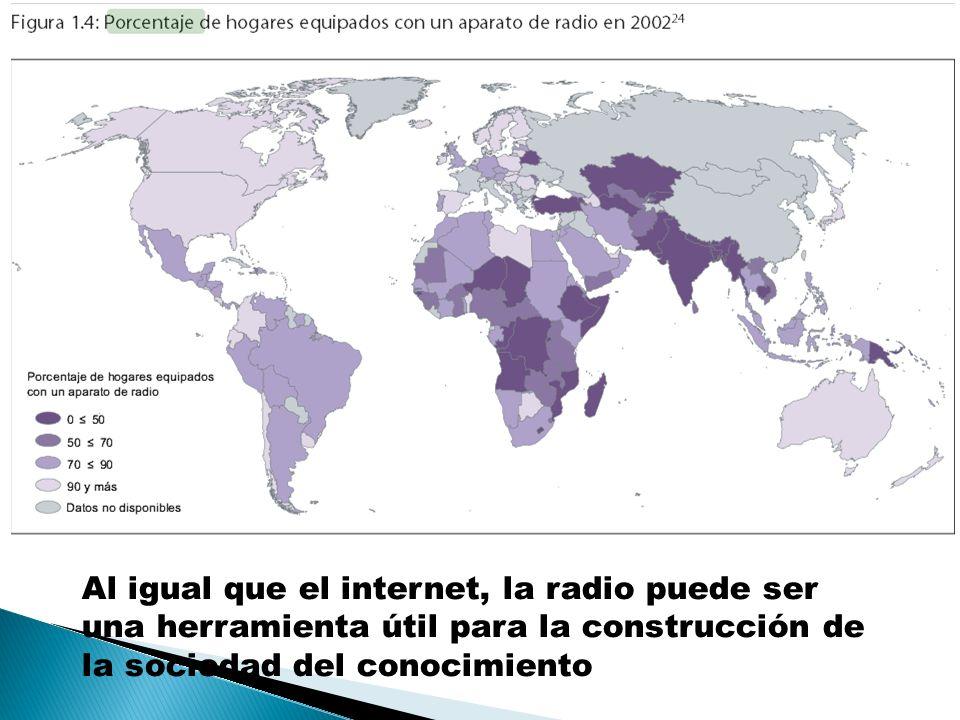 Al igual que el internet, la radio puede ser una herramienta útil para la construcción de la sociedad del conocimiento