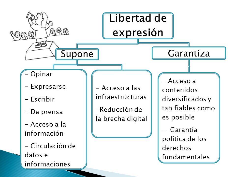 Libertad de expresión Supone - Opinar - Expresarse - Escribir - De prensa - Acceso a la información - Circulación de datos e informaciones - Acceso a