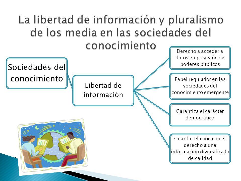 Sociedades del conocimiento Libertad de información Derecho a acceder a datos en posesión de poderes públicos Papel regulador en las sociedades del co