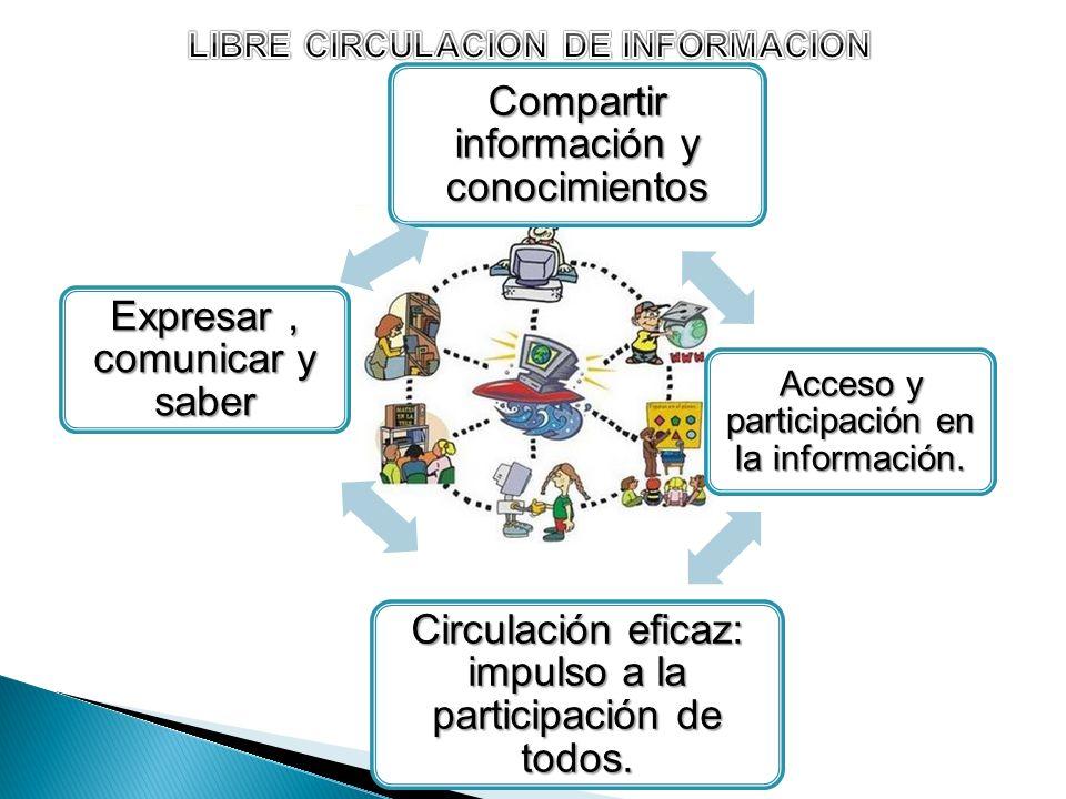 Compartir información y conocimientos Acceso y participación en la información. Circulación eficaz: impulso a la participación de todos. Expresar, com