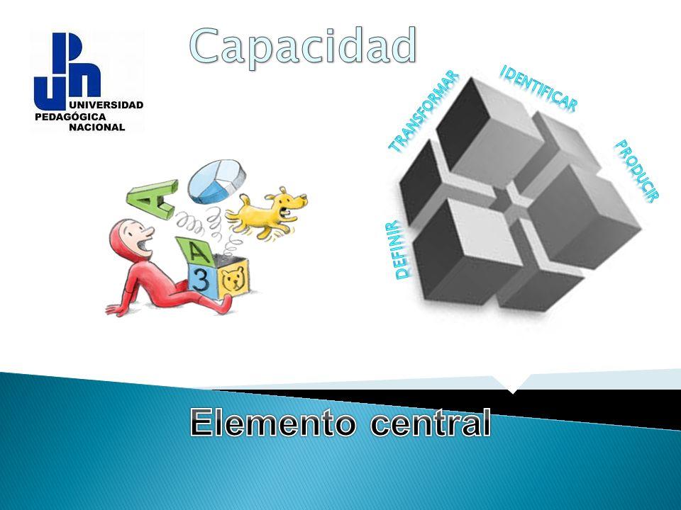 Compartir información y conocimientos Acceso y participación en la información.