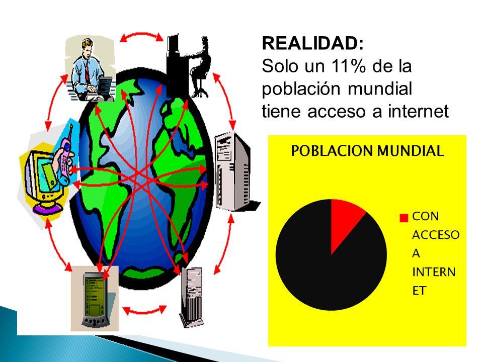 REALIDAD: Solo un 11% de la población mundial tiene acceso a internet