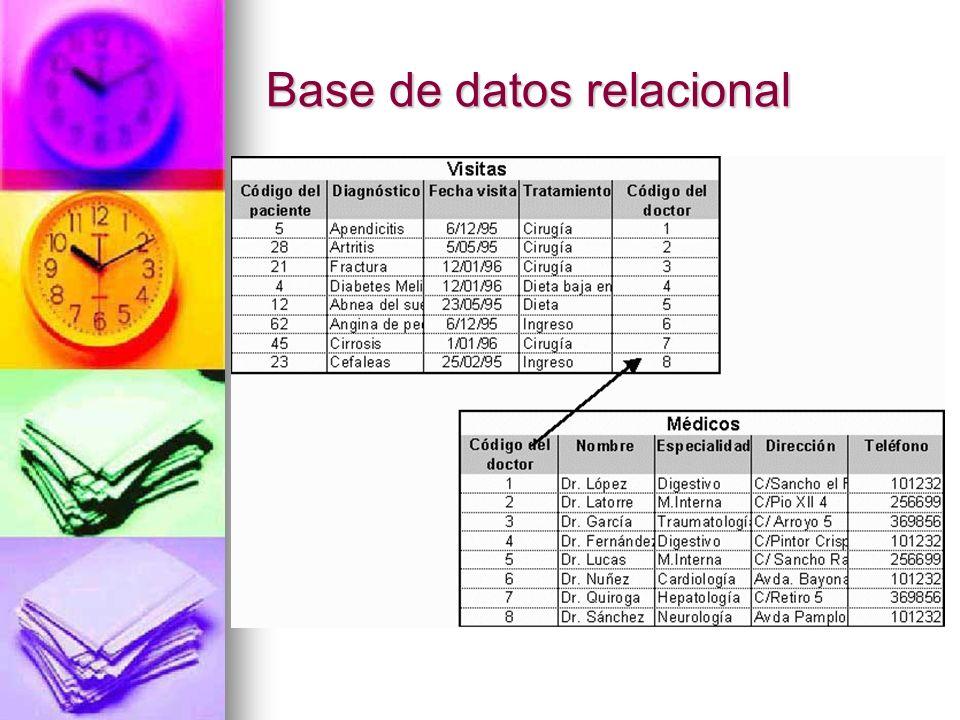 Tipos de datos 1.