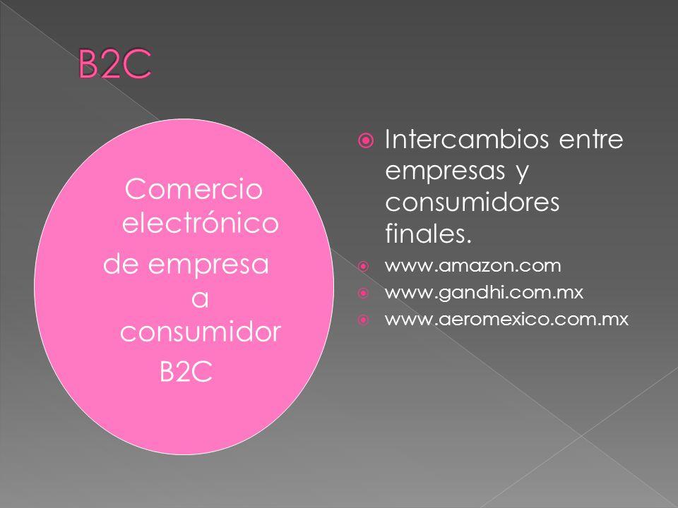 Comercio electrónico de empresa a consumidor B2C Intercambios entre empresas y consumidores finales. www.amazon.com www.gandhi.com.mx www.aeromexico.c
