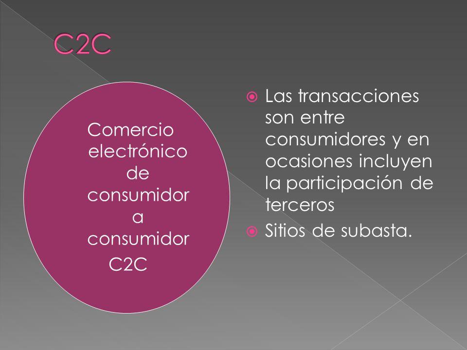 Comercio electrónico de consumidor a consumidor C2C Las transacciones son entre consumidores y en ocasiones incluyen la participación de terceros Siti