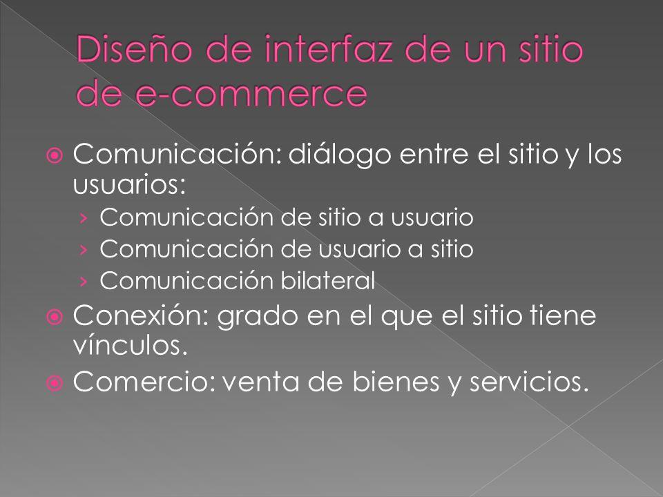 Comunicación: diálogo entre el sitio y los usuarios: Comunicación de sitio a usuario Comunicación de usuario a sitio Comunicación bilateral Conexión: