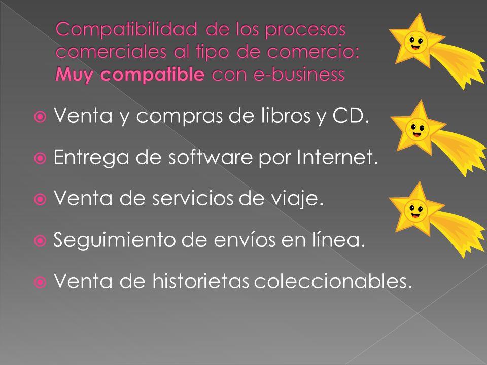 Venta y compras de libros y CD. Entrega de software por Internet. Venta de servicios de viaje. Seguimiento de envíos en línea. Venta de historietas co