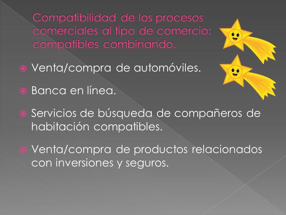 Venta/compra de automóviles. Banca en línea. Servicios de búsqueda de compañeros de habitación compatibles. Venta/compra de productos relacionados con