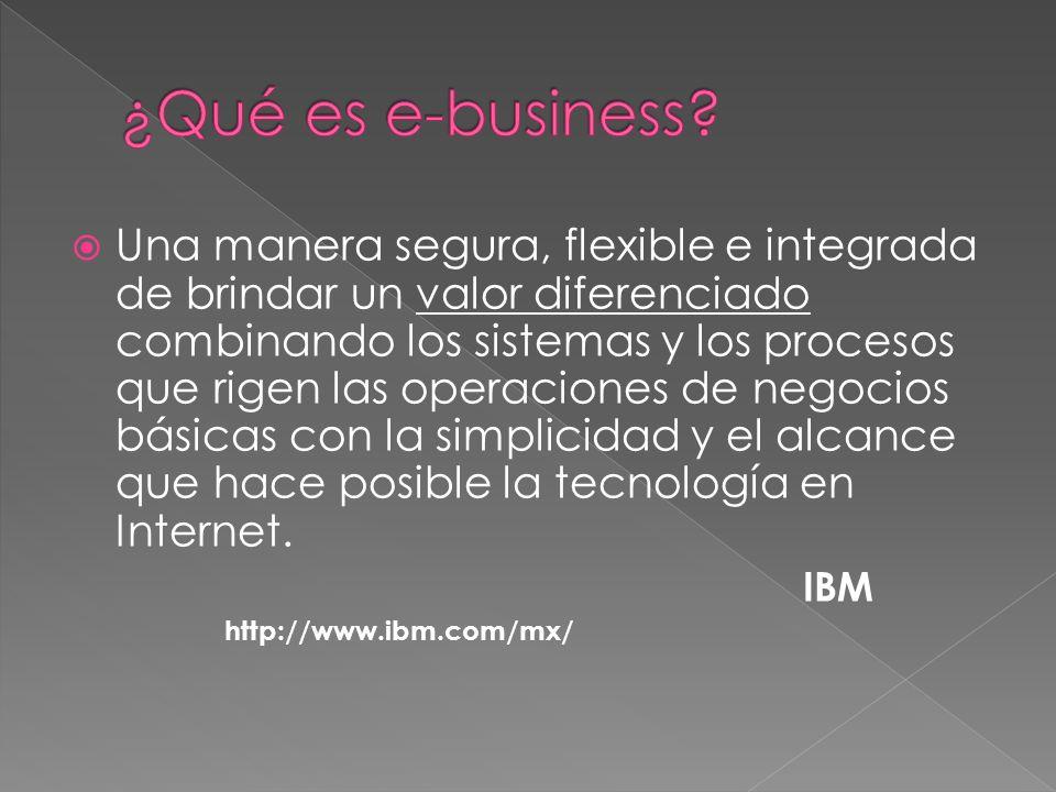 Una manera segura, flexible e integrada de brindar un valor diferenciado combinando los sistemas y los procesos que rigen las operaciones de negocios