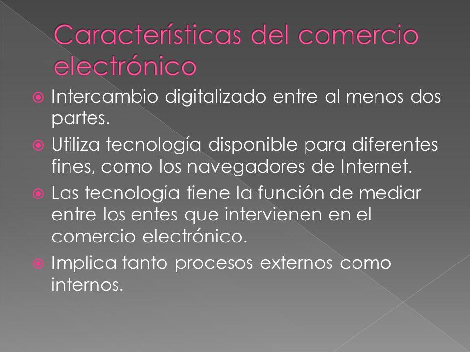 Intercambio digitalizado entre al menos dos partes. Utiliza tecnología disponible para diferentes fines, como los navegadores de Internet. Las tecnolo