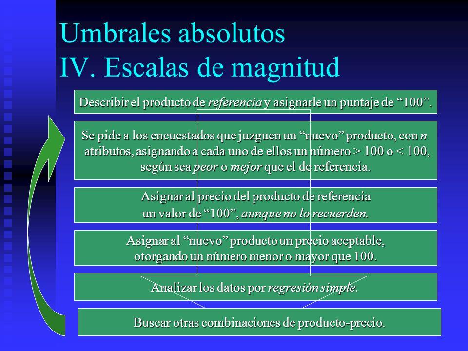 Umbrales absolutos IV. Escalas de magnitud Describir el producto de referencia y asignarle un puntaje de 100. Se pide a los encuestados que juzguen un